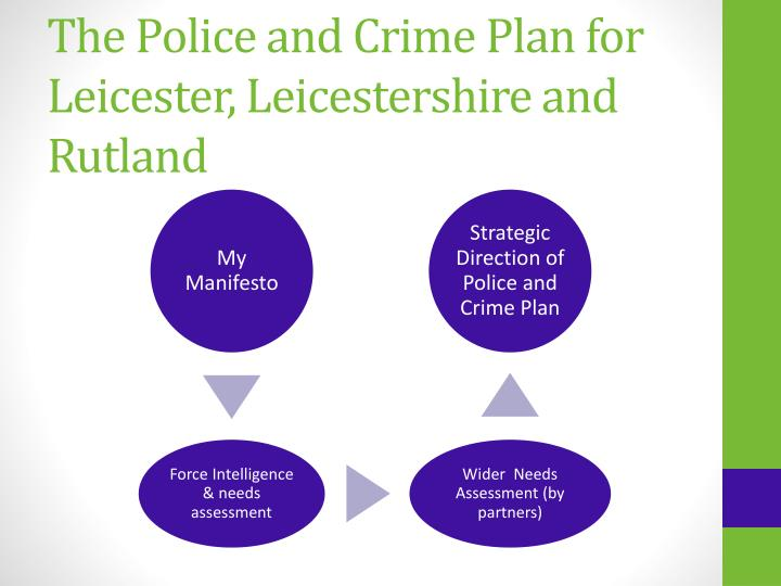 The police and crime plan for leicester leicestershire and rutland