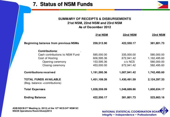 7.  Status of NSM Funds