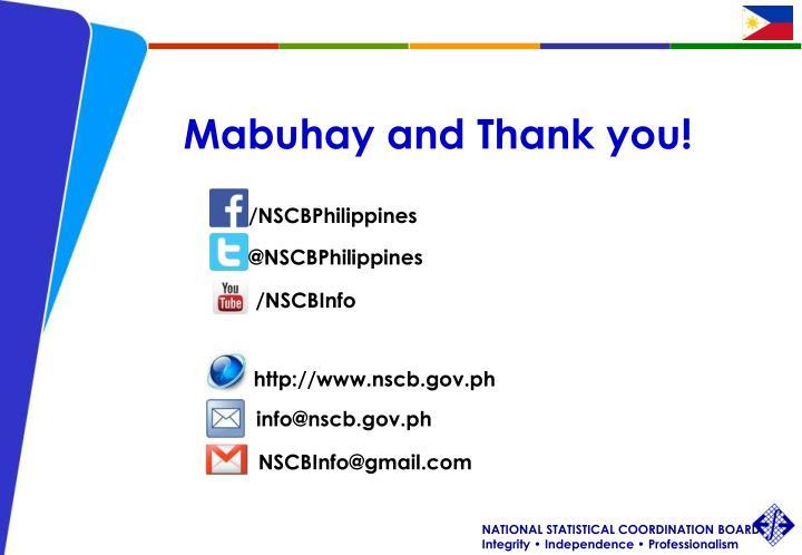 Mabuhay and Thank you!