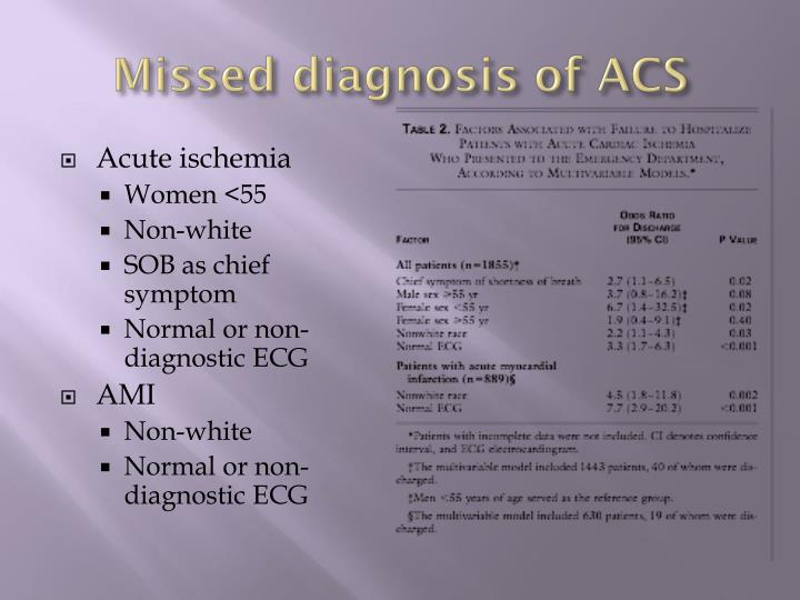Missed diagnosis of ACS