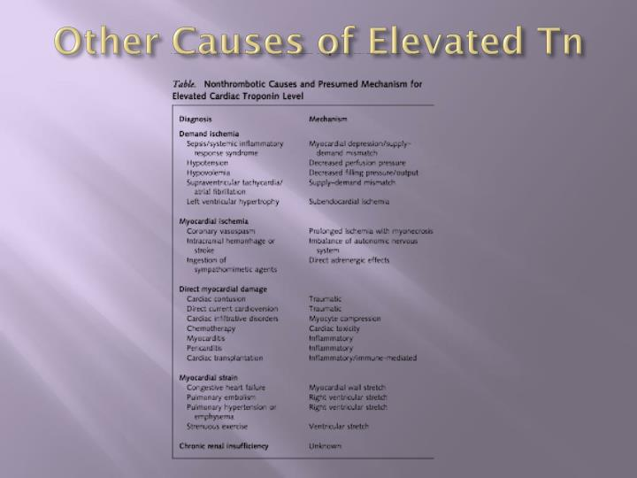 Other Causes of Elevated