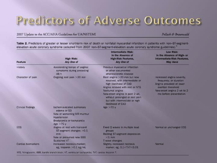 Predictors of Adverse Outcomes