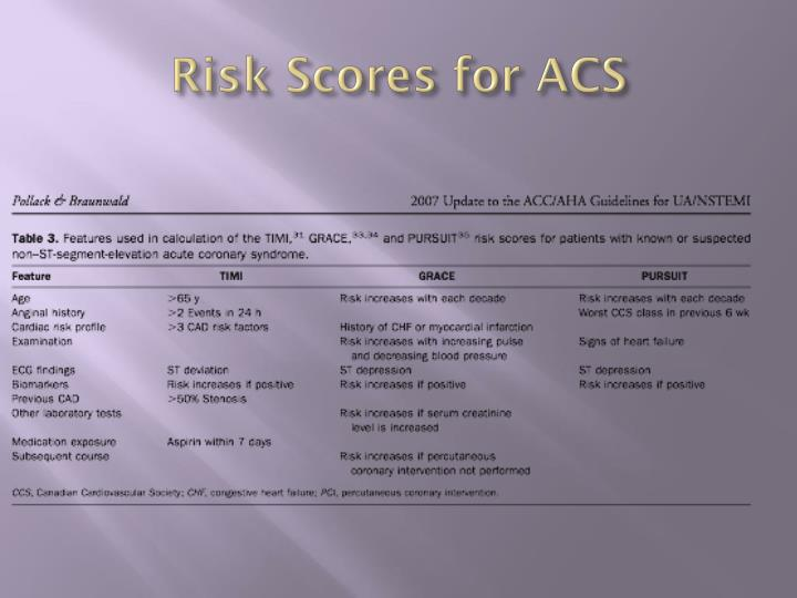 Risk Scores for ACS