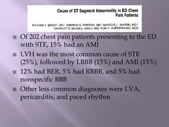 Of 202 chest pain patients presenting to the ED with STE, 15% had an AMI