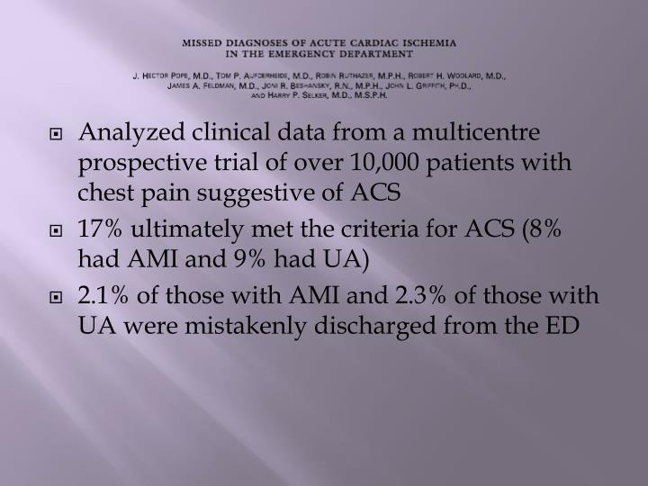 Analyzed clinical data from a multicentre prospective trial of over 10,000 patients with chest pain suggestive of ACS