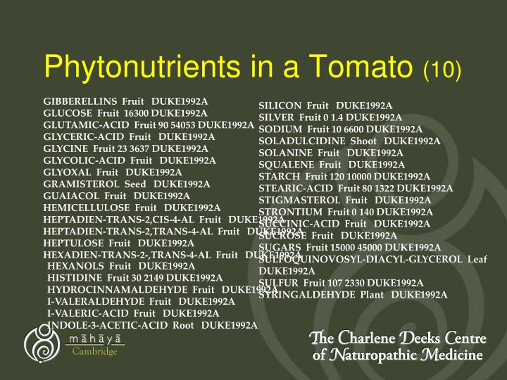 Phytonutrients in a Tomato