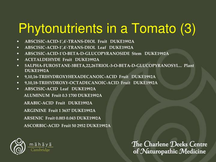 Phytonutrients in a Tomato (3)