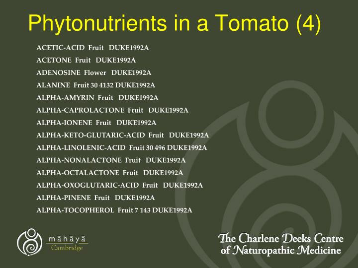 Phytonutrients in a Tomato (4)
