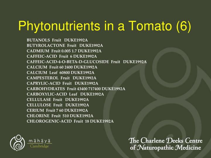 Phytonutrients in a Tomato (6)