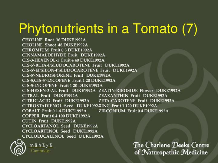 Phytonutrients in a Tomato (7)