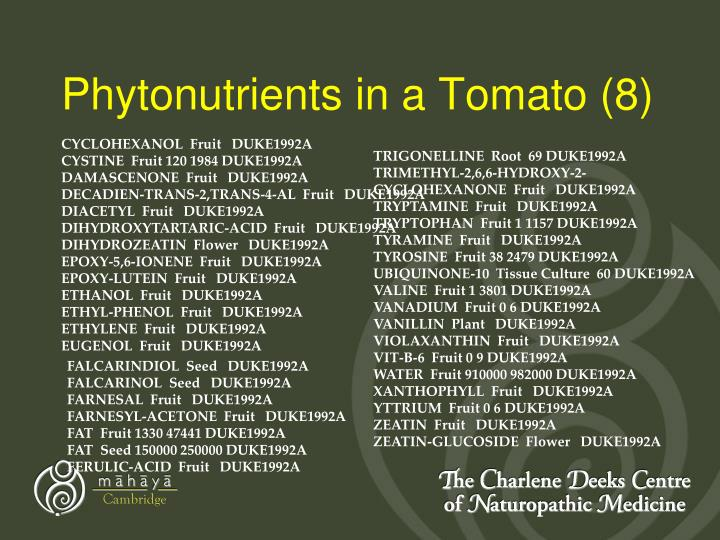 Phytonutrients in a Tomato (8)