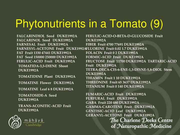Phytonutrients in a Tomato (9)