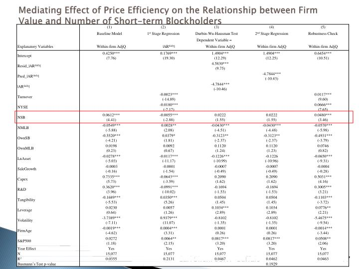 Mediating Effect of Price Efficiency on the Relationship between Firm Value and Number of Short-term Blockholders