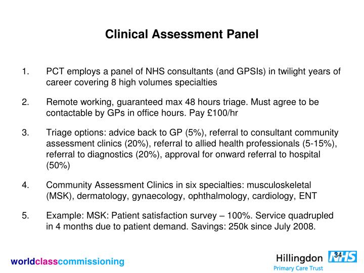 Clinical Assessment Panel