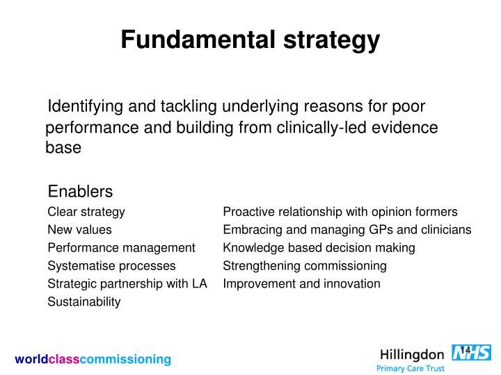 Fundamental strategy