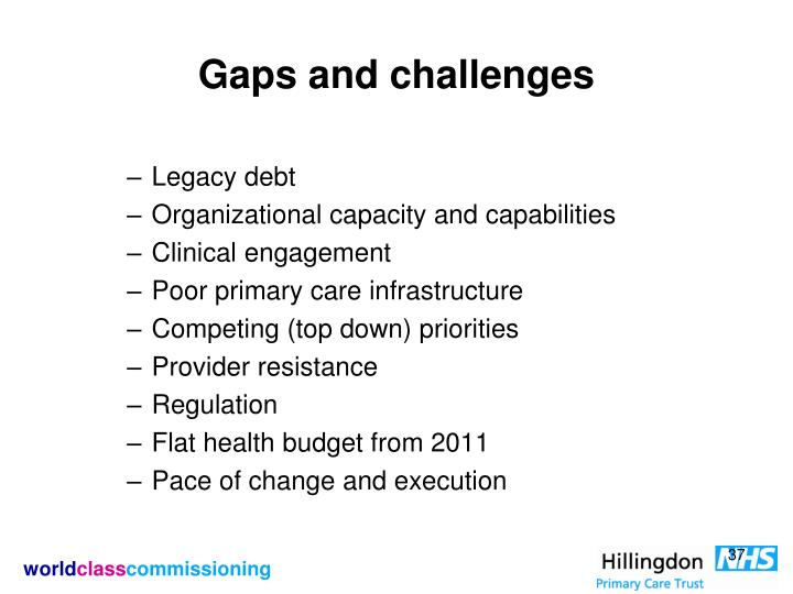 Gaps and challenges