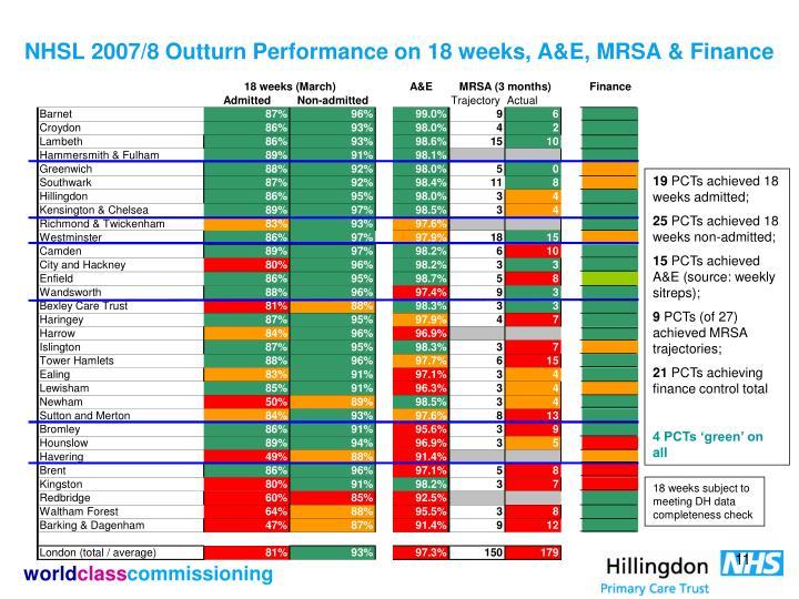 NHSL 2007/8 Outturn Performance on 18 weeks, A&E, MRSA & Finance