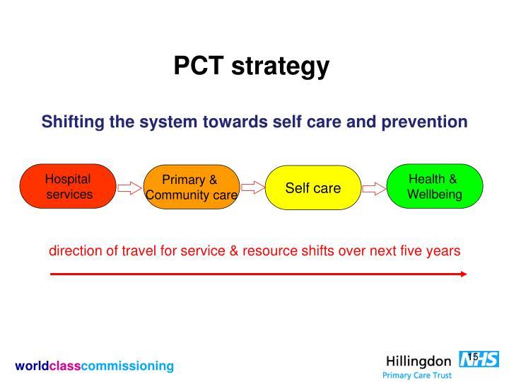 PCT strategy