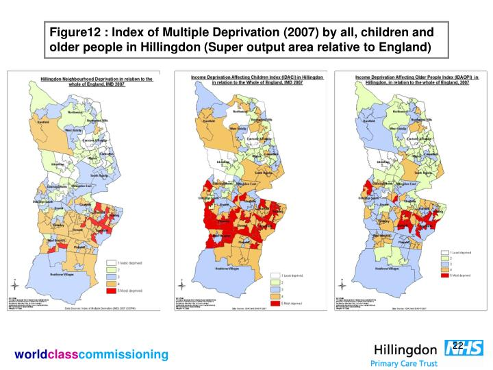 Figure12 : Index of Multiple Deprivation (2007) by all, children and older people in Hillingdon (Super output area relative to England)