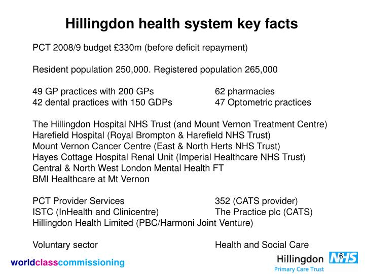 Hillingdon health system key facts