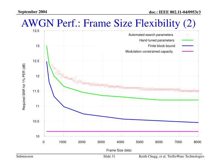AWGN Perf.: Frame Size Flexibility (2)