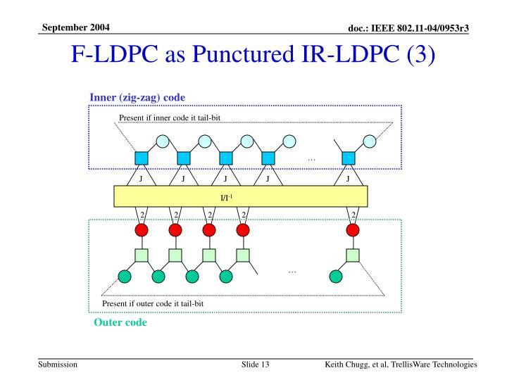 F-LDPC as Punctured IR-LDPC (3)