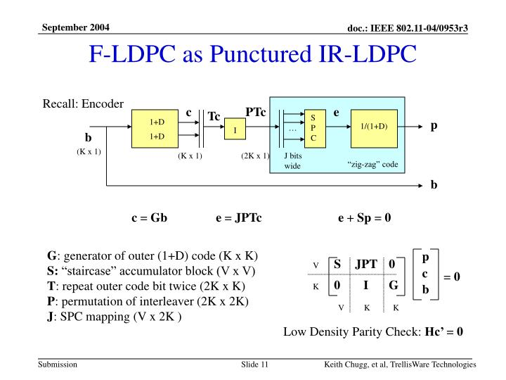 F-LDPC as Punctured IR-LDPC