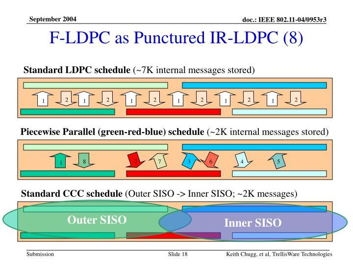 F-LDPC as Punctured IR-LDPC (8)