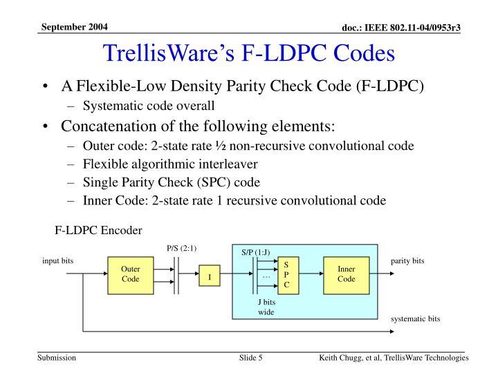 F-LDPC Encoder