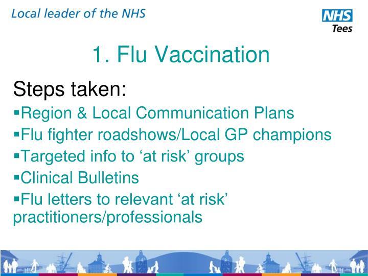 1. Flu Vaccination