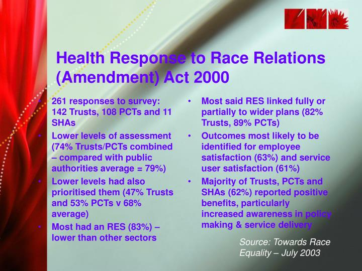 261 responses to survey: 142 Trusts, 108 PCTs and 11 SHAs