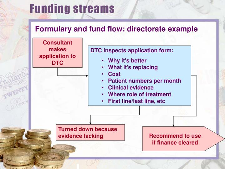 Formulary and fund flow: directorate example