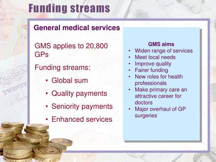 GMS aims