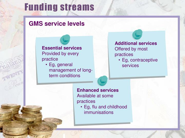GMS service levels
