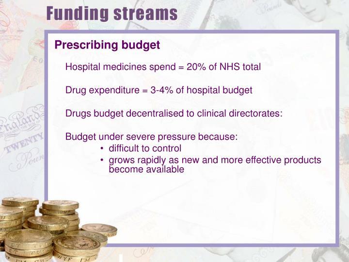 Prescribing budget
