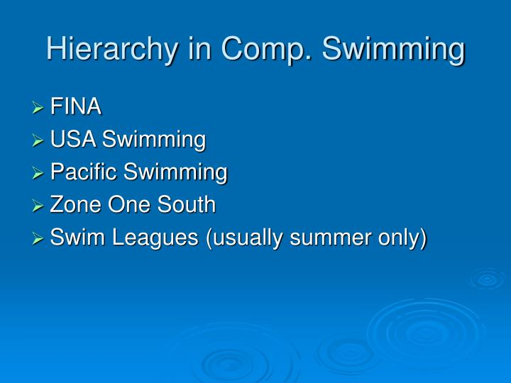 Hierarchy in Comp. Swimming