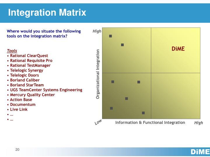 Integration Matrix