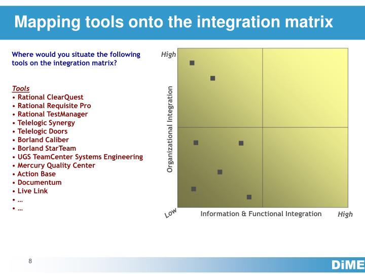 Mapping tools onto the integration matrix