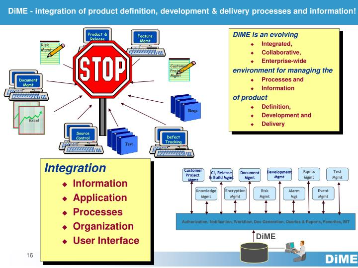 DiME - integration of product definition, development & delivery processes and information!