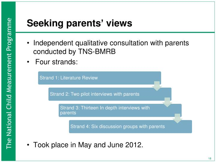 Seeking parents' views