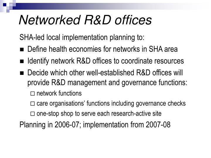 Networked R&D offices