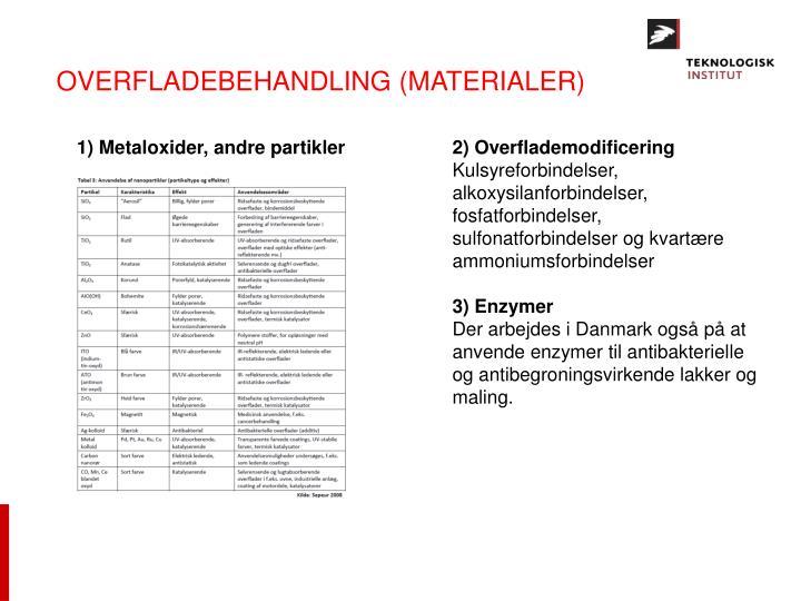 OVERFLADEBEHANDLING (MATERIALER)
