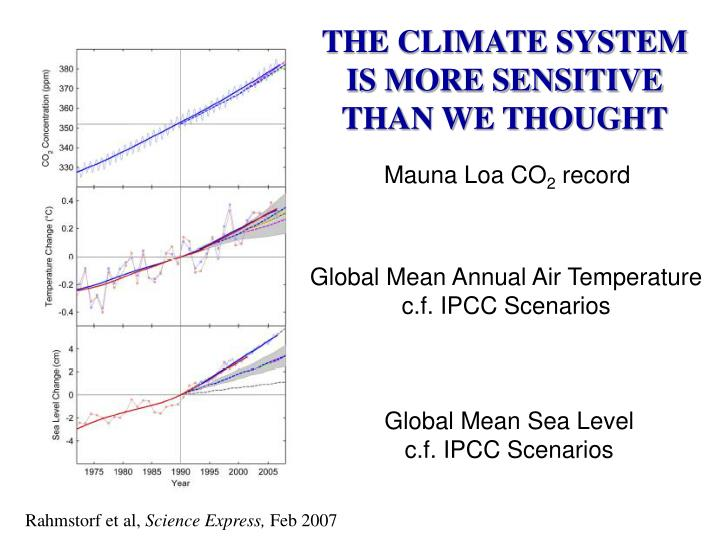 THE CLIMATE SYSTEM