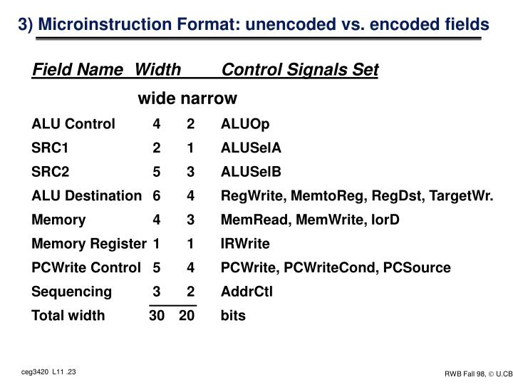 3) Microinstruction Format: unencoded vs. encoded fields