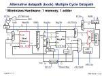 alternative datapath book multiple cycle datapath