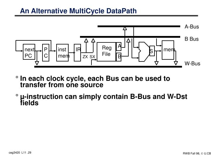 An Alternative MultiCycle DataPath