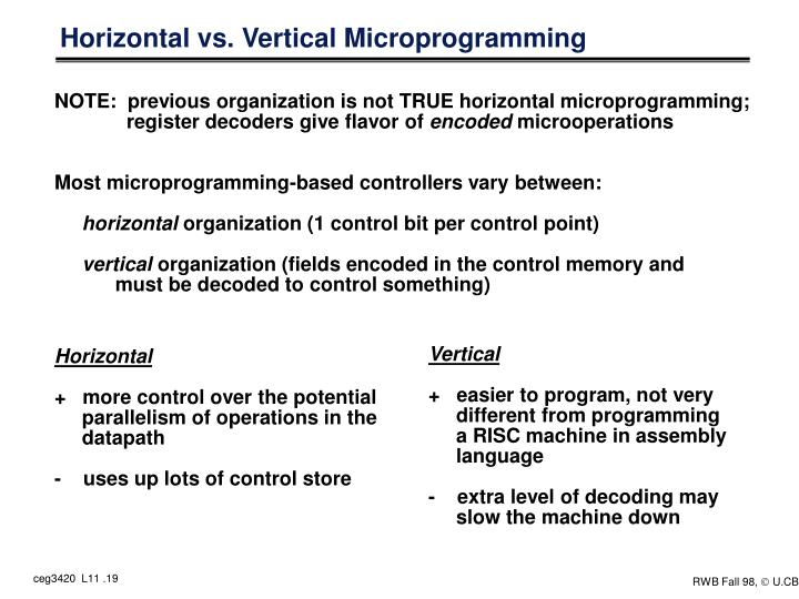 Horizontal vs. Vertical Microprogramming
