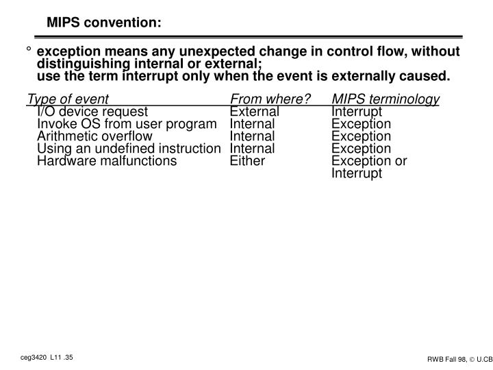 MIPS convention: