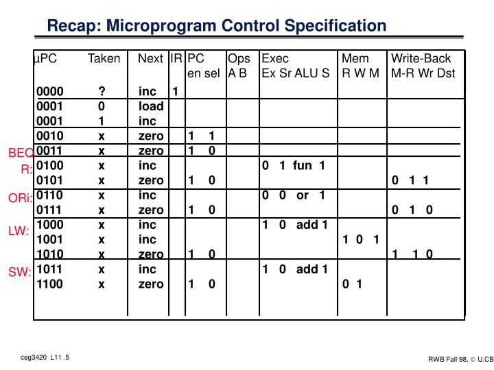 Recap: Microprogram Control Specification