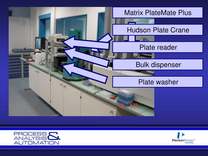 Matrix PlateMate Plus